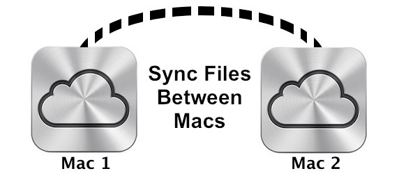 sync-files-between-macs