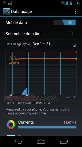Track Data Usage in Android